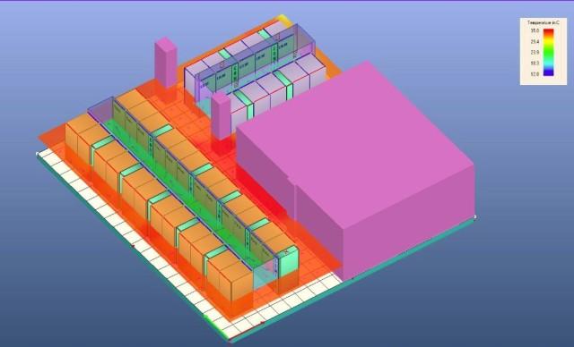 Rys.1. Symulacja pozioma, trójwymiarowa rozkładu temperatury powietrza w serwerowni.