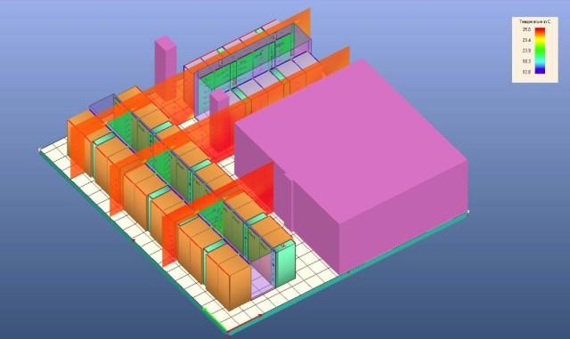 Rys.2. Symulacja pionowa, trójwymiarowa rozkładu temperatury powietrza w serwerowni.