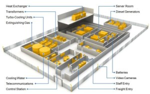 Budowa centrum przetwarzania danych na przykładzie obiektu firmy SAP
